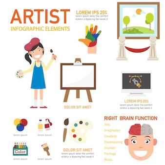 Kunstenaar infographic, vector