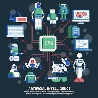 Kunstmatige intelligentie illustratie