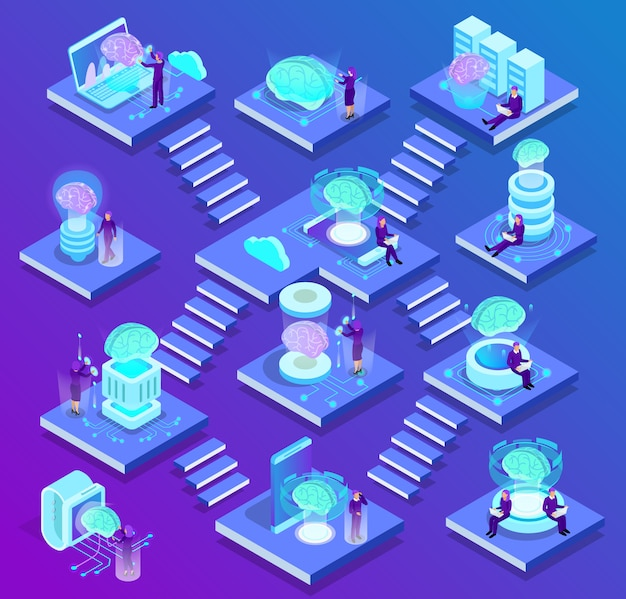 Kunstmatige intelligentie isometrische compositie met set van gloeipictogrammen beschreven toekomst van wetenschap en innovaties in digitale technologieën