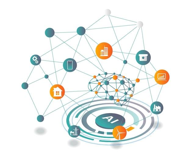 Kunstmatige intelligentie meerdere apparaten verbinden