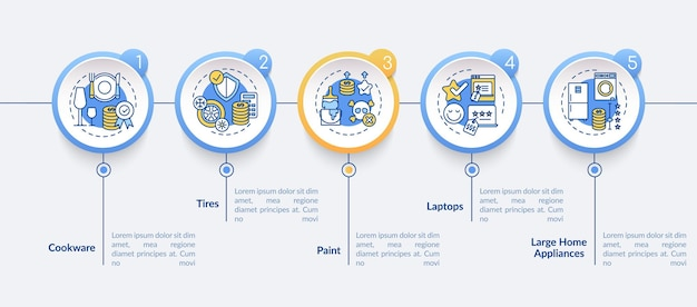 Kwaliteit kost infographic sjabloon
