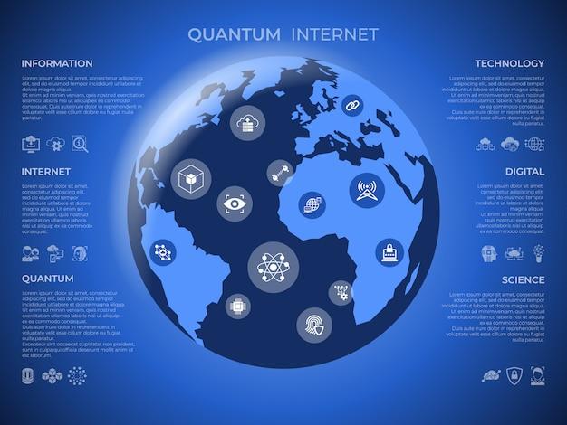 Kwantum internettechnologie pictogrammen