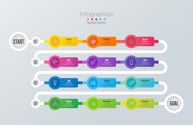 Kwartaaljaar infographics