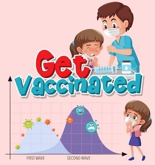 Laat je vaccineren met een tweede golfgrafiek