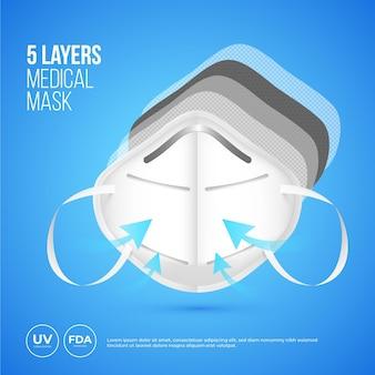Lagen van n95 chirurgisch masker