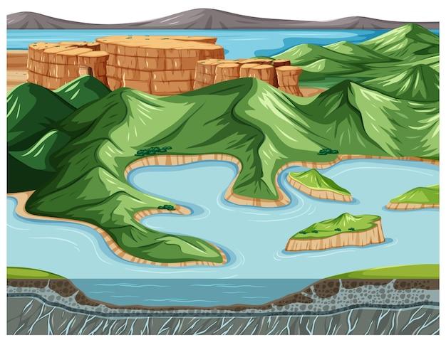 Land- en watergeografie landschap