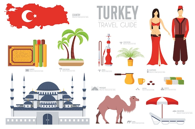 Land turkije reis vakantiegids. set van architectuur, mode, mensen, items, natuur.