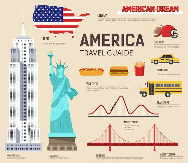 Land usa reis vakantiegids van goederen, plaatsen en kenmerken.