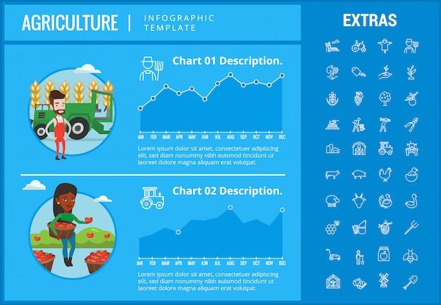 Landbouw infographic sjabloon, elementen, pictogrammen.