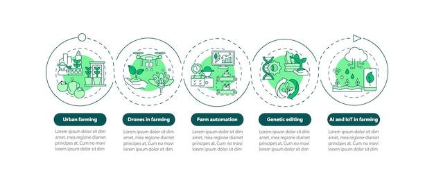 Landbouw innovatie infographic sjabloon