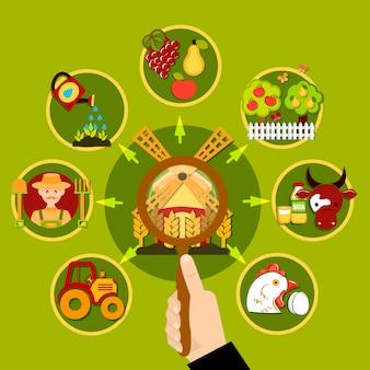 Landbouw vergrootglas