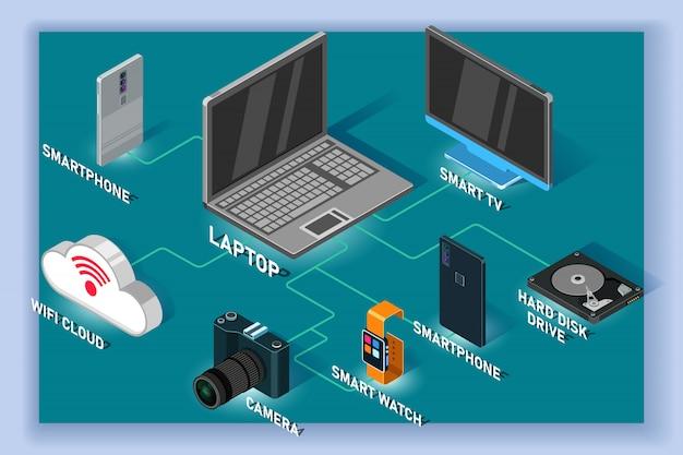 Laptop, fotocamera en andere apparaten, vector isometrische concept.