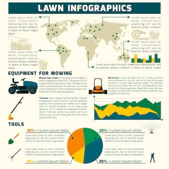 Lawn inforgaphic set