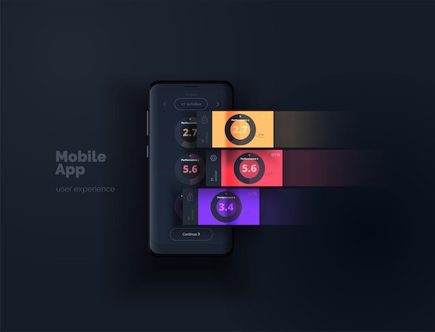 Lay-out mobiele app