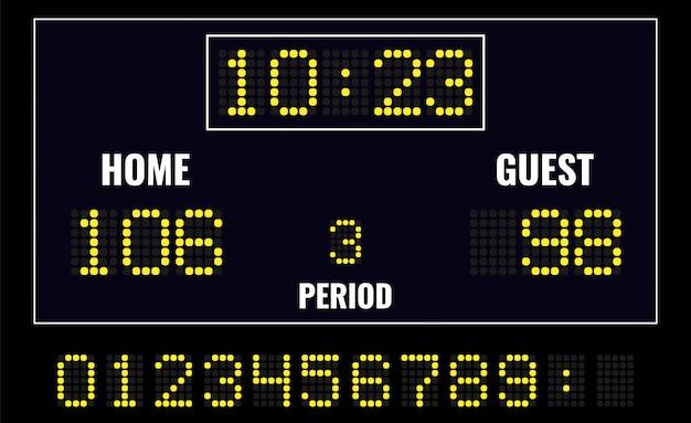 Led digitaal scorebord