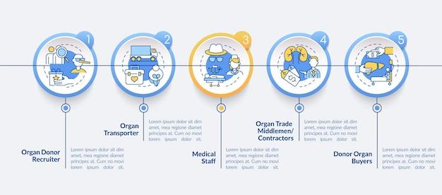 Leden van orgelhandel systeem vector infographic sjabloon. presentatie overzicht ontwerpelementen. datavisualisatie in 5 stappen. proces tijdlijn info grafiek. workflowlay-out met lijnpictogrammen