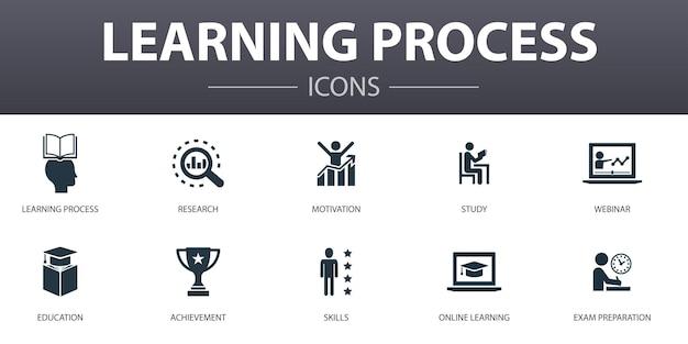 Leerproces eenvoudig concept pictogrammen instellen. bevat iconen als onderzoek, motivatie, onderwijs, prestatie en meer, kan worden gebruikt voor web, logo, ui/ux