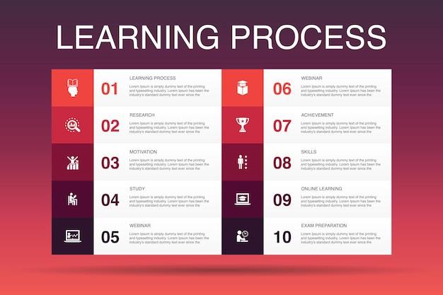 Leerproces infographic 10 optie sjabloon. onderzoek, motivatie, onderwijs, prestatie eenvoudige pictogrammen