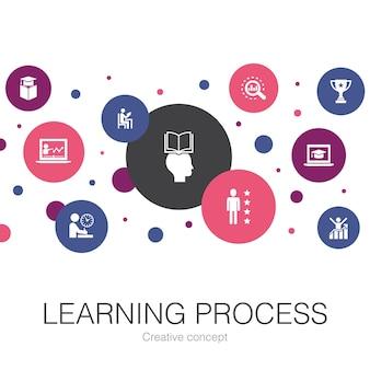 Leerproces trendy cirkelsjabloon met eenvoudige pictogrammen. bevat elementen als onderzoek, motivatie, onderwijs, prestatie