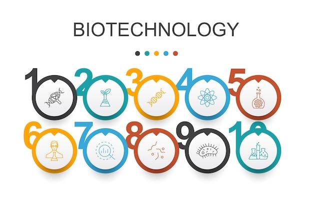 Leerproces trendy infographic sjabloon. dun lijnontwerp met pictogrammen voor onderzoek, motivatie, onderwijs, prestatie
