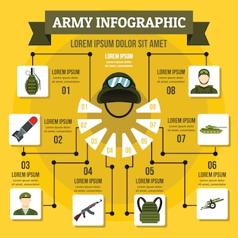 Leger infographic sjabloon, vlakke stijl