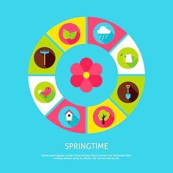 Lente tijd concept. vectorillustratie van natuur tuin infographics cirkel met pictogrammen.