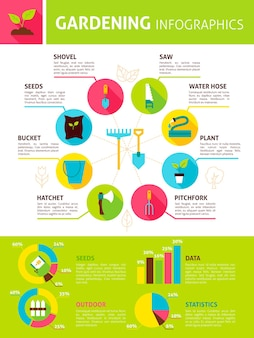 Lente tuinieren infographics. platte ontwerp vectorillustratie van natuur concept met tekst.