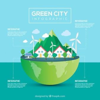 Leuk eco-vriendelijke stad met bergen infografie