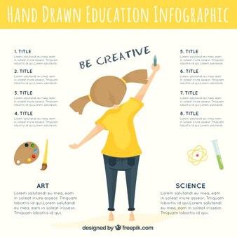 Leuke infographic om te leren over het onderwijssysteem