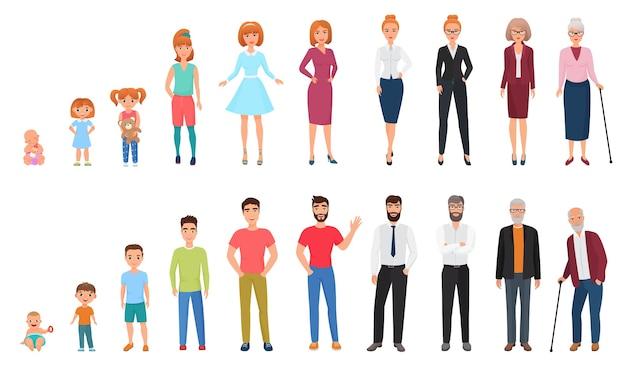 Levenscycli van man en vrouw. mensen generaties. menselijke groei concept