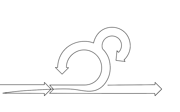 Levenscyclus van agile ontwikkelingsproject met één doorlopende lijn. test systeem strategie concept. cirkel pijl laag poly flexibele planning. ontwerp een lijn schets schets tekening vectorillustratie.
