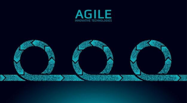 Levenscyclus van agile-ontwikkelingsprojecten