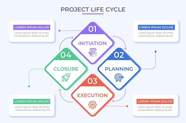 Levenscyclus van een plat ontwerp