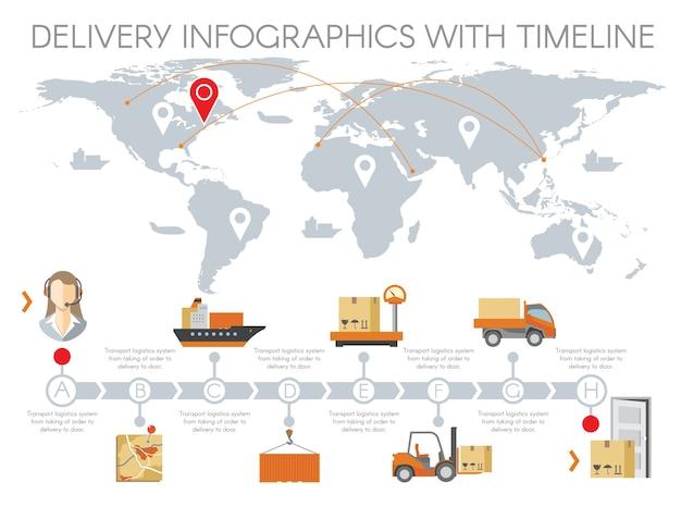 Levering info met tijdlijn. management magazijn, zakelijke logistiek, transportservice plat ontwerp.
