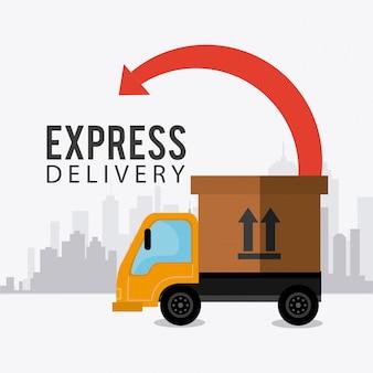 Levering, transport en logistiek