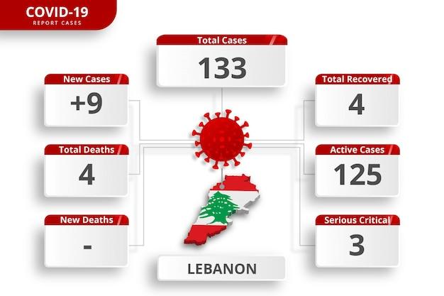 Libanon-coronavirus bevestigde gevallen. bewerkbare infographic sjabloon voor dagelijkse nieuwsupdate. corona virusstatistieken per land.
