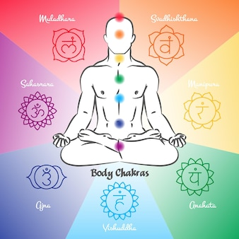 Lichaam chakra's concept