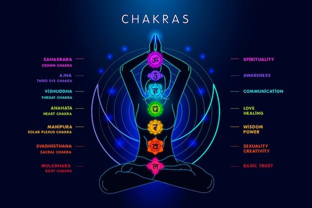 Lichaam chakra's illustratie