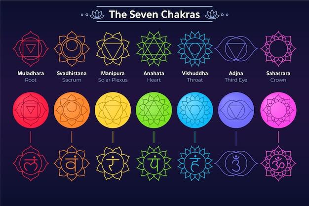 Lichaam chakra's set