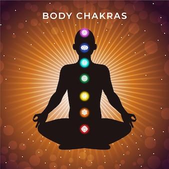 Lichaamschakra's met lichaam en brandpunten
