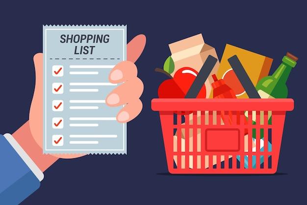 Lijst met boodschappen om naar de winkel te gaan. volle winkelwagen.
