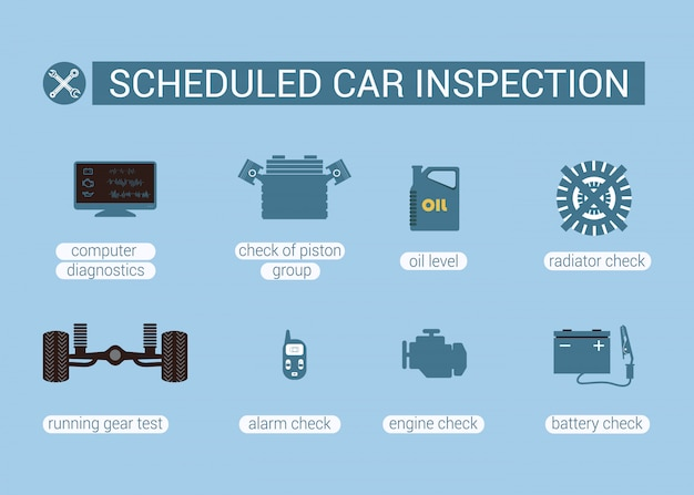 Lijst met services. geplande auto-inspectie.