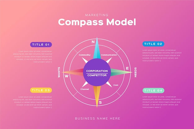 Lineair kompas infographics sjabloon