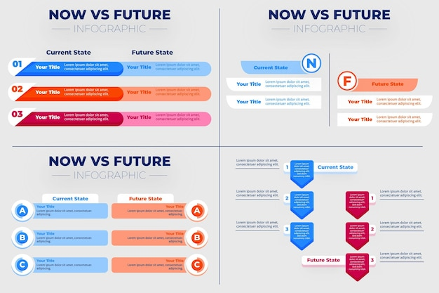 Lineair nu versus toekomstige infographics