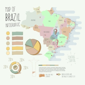 Lineaire brazilië kaart infographic