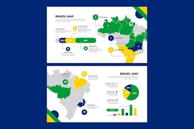 Lineaire brazilië kaart infographic