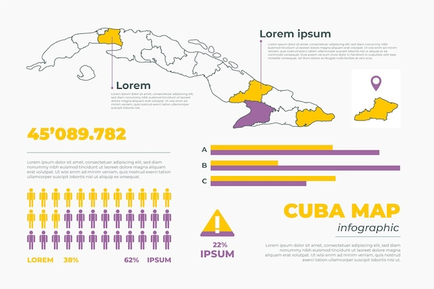 Lineaire cuba kaart infographic