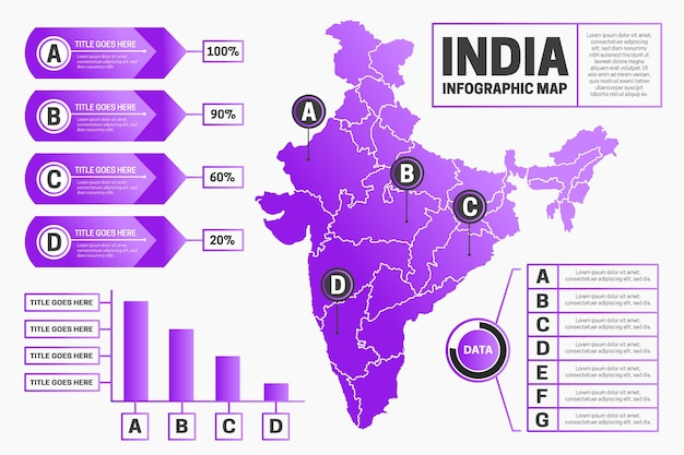 Lineaire india kaart infographic