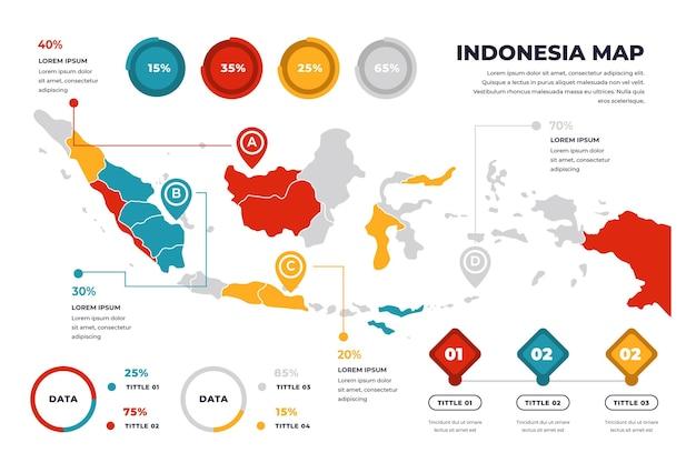Lineaire indonesië kaart infographic sjabloon
