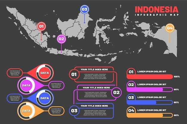 Lineaire indonesië kaart infographic